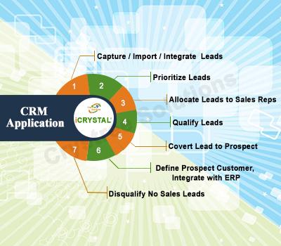 CRM-iCrystal